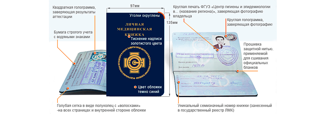 Медицинские книжки за один день без анализов Москва Косино-Ухтомский